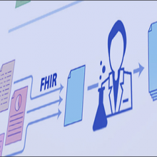 Office of Data Science Strategy Releases NIH Guide Notice and Notice of Special Interest Encouraging Use of FHIR® Standard