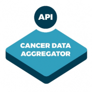 Cancer Data Aggregator (CDA)